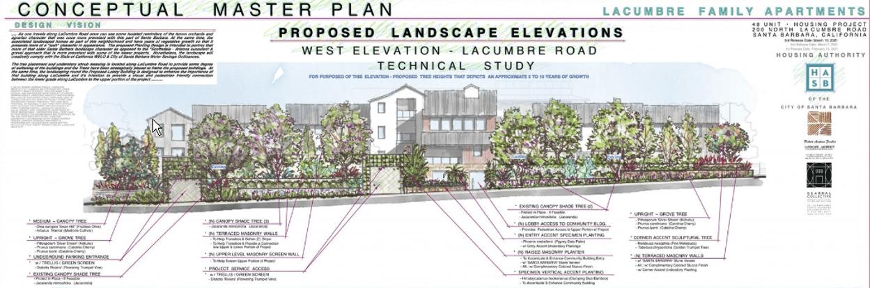 Proposed landscape elevations